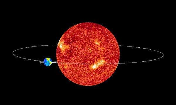terre soleil calendriers et signes zodiaques vietnam 2
